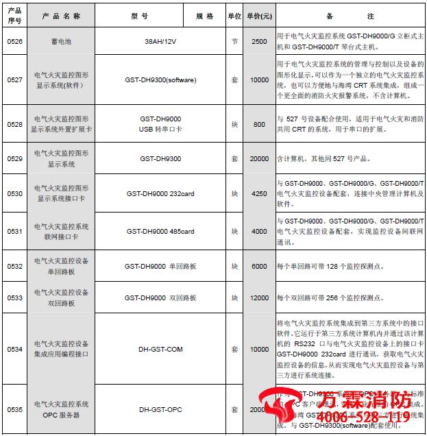 海湾消防电气火灾监控系统报价2014版